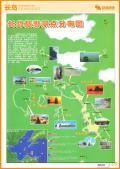 长岛旅游攻略预览5
